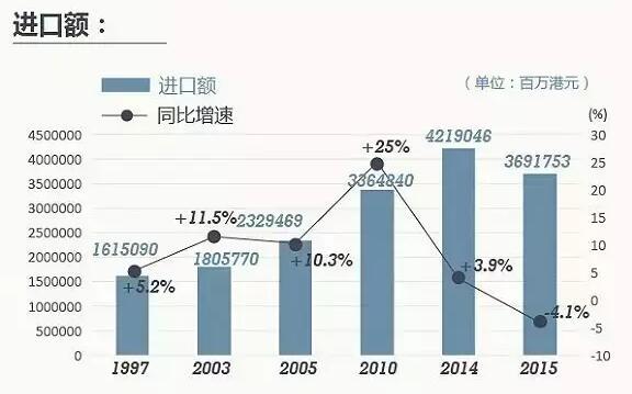 gdp高财政低怎么回事_广州首超北京上海 再过2天,16个好消息让你不愿离开广州
